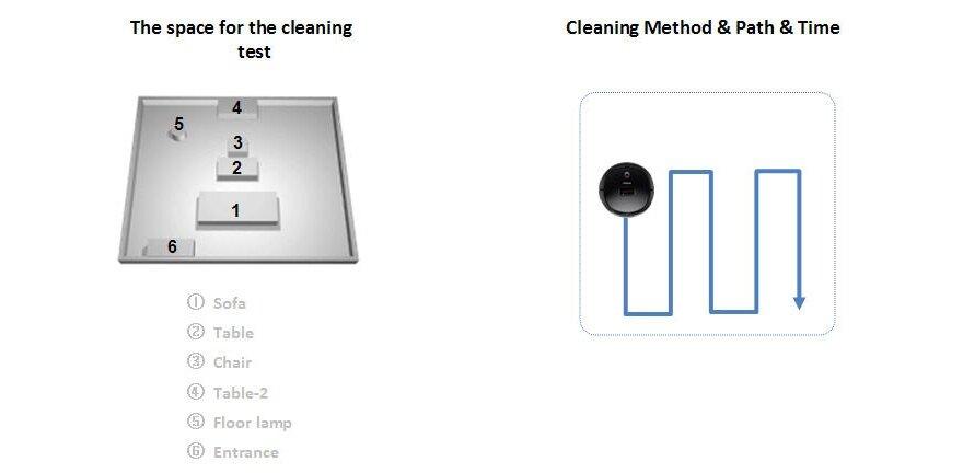 Samsung Robot Cleaner VR10BTBATBB   Lazada Malaysia