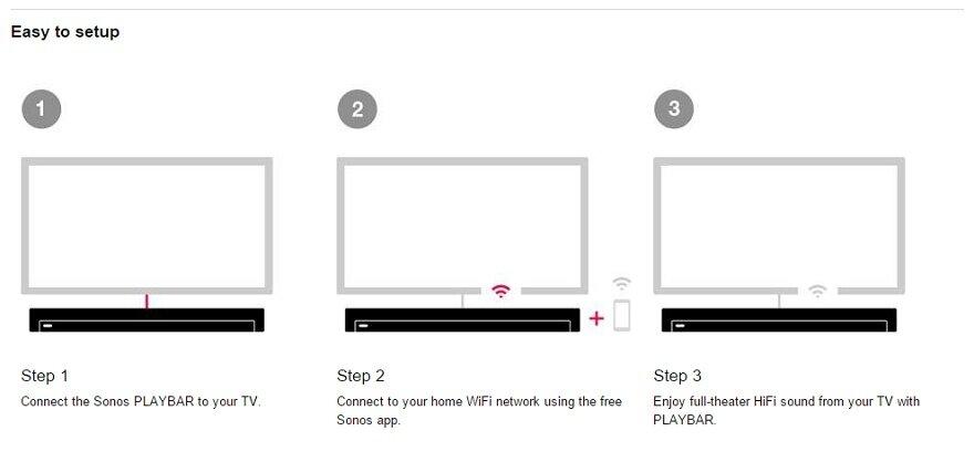 sonos playbar tv sound bar  wireless streaming music