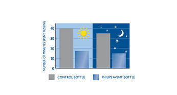 avent-classic-plus-bottle-9oz-260ml-twin-pack-aventstore.com.my-2.jpg