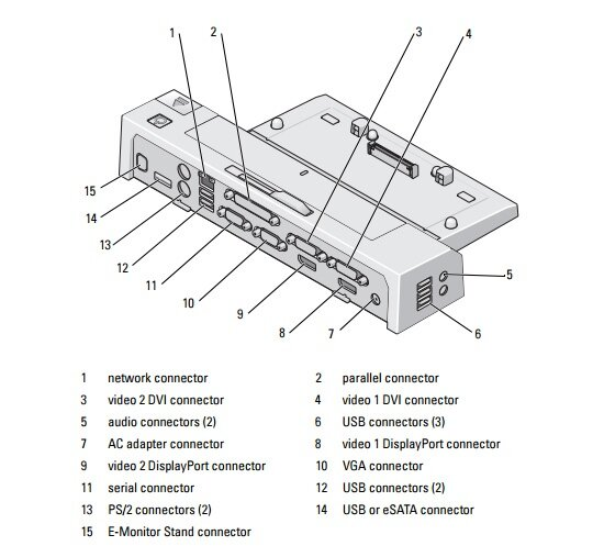 Dell E Port Plus Replicator Pr02x Docking Station Black