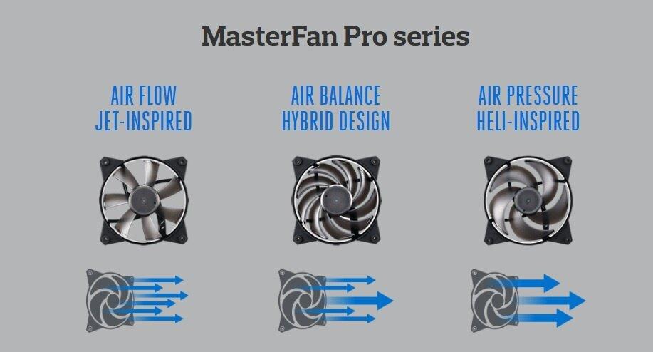 Cooler Master MasterFan Pro 120 Air Balance