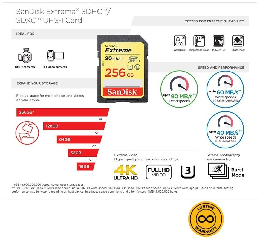 64GB SanDisk Extreme microSDHC microSDXC UHS-I Card for Action Camera 90MB/s