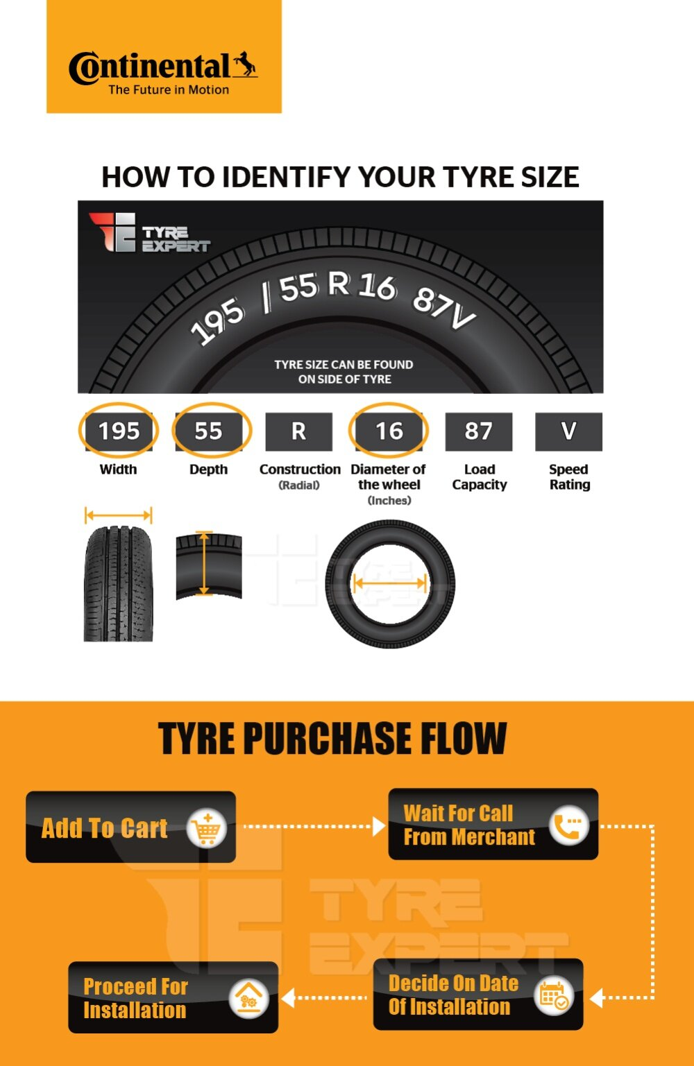 175 70r13 tyre price in bangalore dating 1
