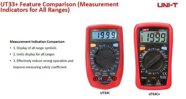 Uni T Ut33d Palm Size Digital Multimeter Lazada