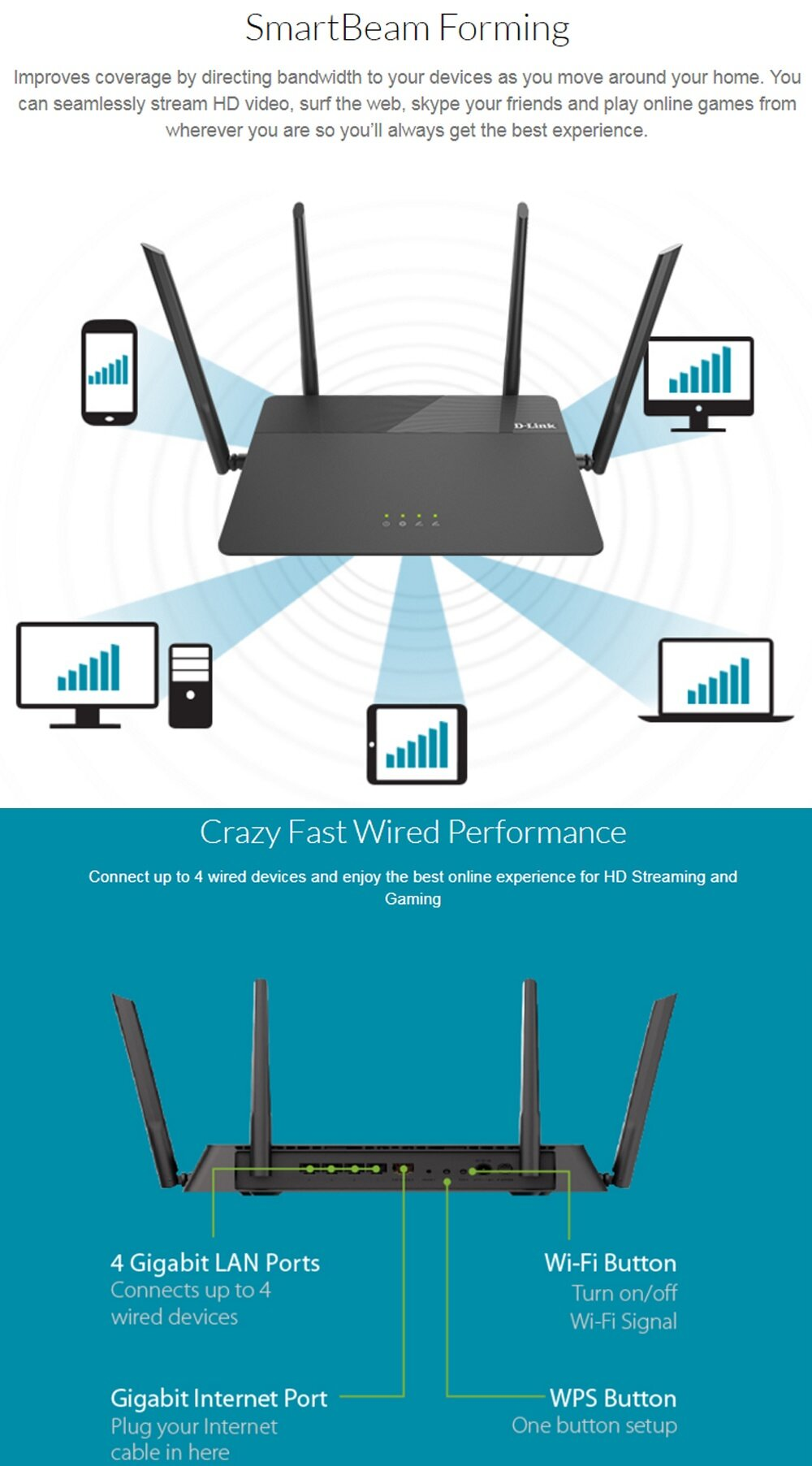 Contemporary Best Wired Router For Gaming Gallery - Electrical and ...