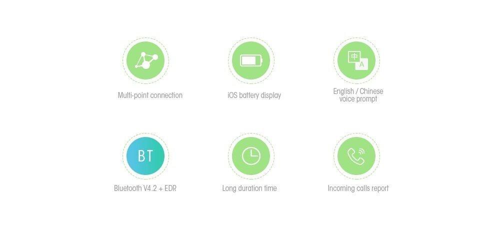 HBQ i7S TWS In-ear Bass Wireless Bluetooth Headsets