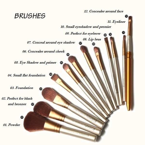 Image result for naked 3 brush set