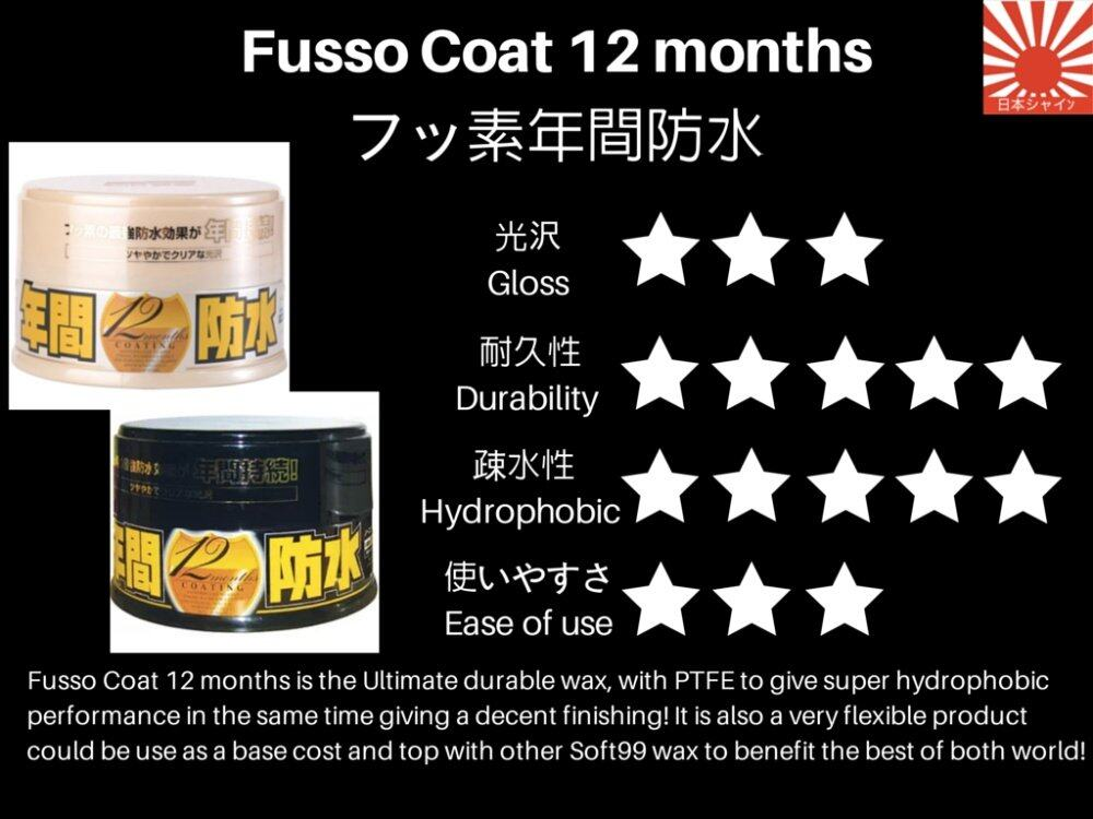 Image result for soft99 fusso coat 12 months