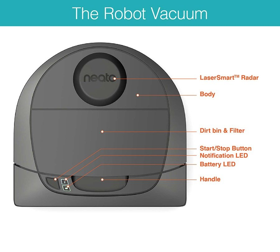 Neato robotic vacuum cleaner