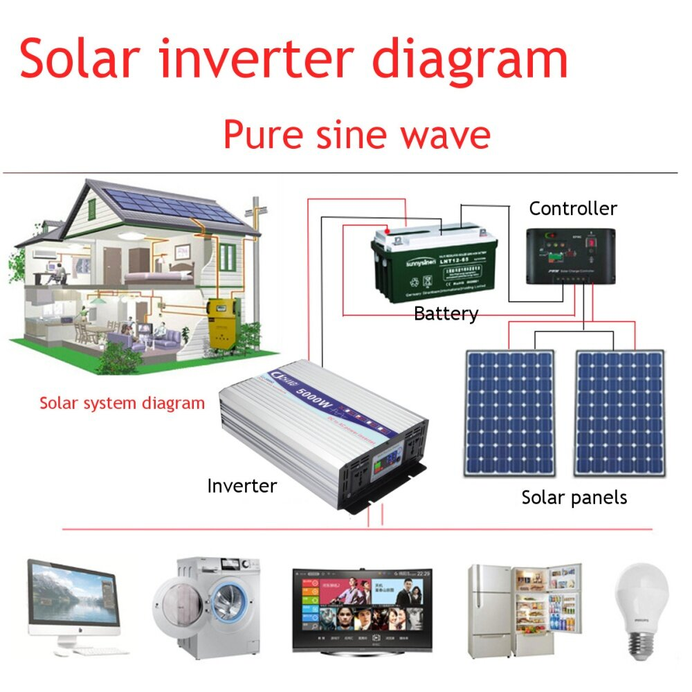 Buy Generic Lot Power Inverter Pure Sine Wave Dc24v To Ac220v 4000w Solar Panel Circuit Diagram Along With Image Key Features Type Output Voltage Waveform