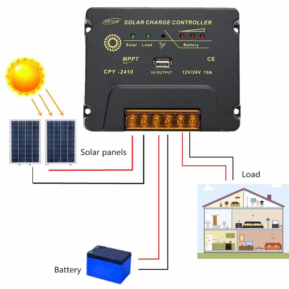 Buy Generic 100w 18v Elfeland Poly Solar Panel Battery Charger For Circuit Diagram On Image